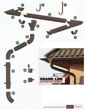 GRAND LINE ПВХ
